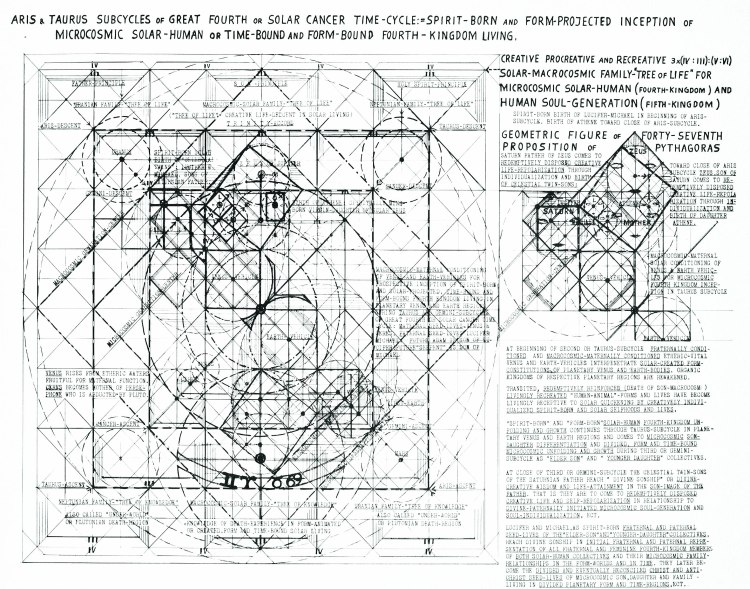 diagrams02