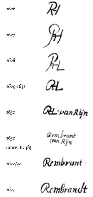 Image 6_Evolution of Rembrandt's signature-1
