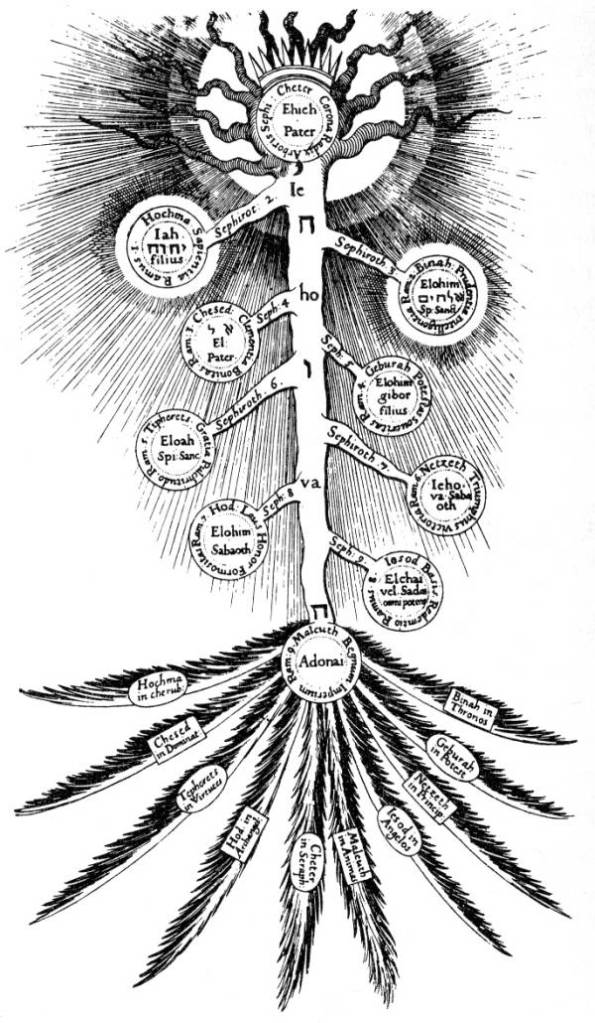 Robert-Fludd-Tree-Of-Life
